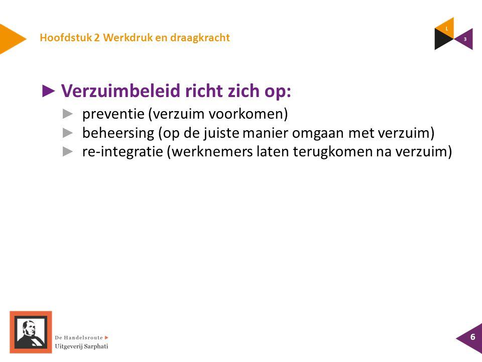 Hoofdstuk 2 Werkdruk en draagkracht ► Verzuimbeleid richt zich op: ► preventie (verzuim voorkomen) ► beheersing (op de juiste manier omgaan met verzuim) ► re-integratie (werknemers laten terugkomen na verzuim) 6