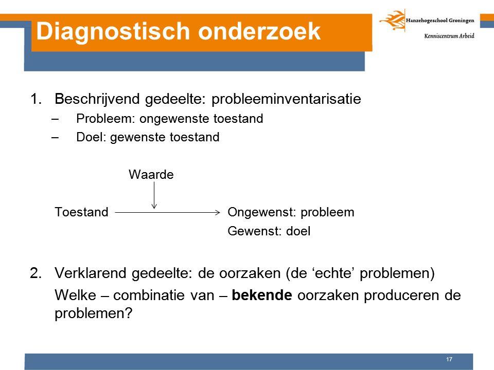 Diagnostisch onderzoek 1.Beschrijvend gedeelte: probleeminventarisatie –Probleem: ongewenste toestand –Doel: gewenste toestand Waarde ToestandOngewens