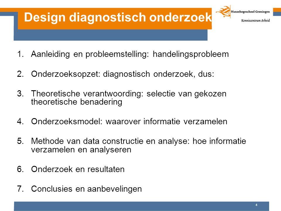 Design diagnostisch onderzoek 1.Aanleiding en probleemstelling: handelingsprobleem 2.Onderzoeksopzet: diagnostisch onderzoek, dus: 3.Theoretische vera