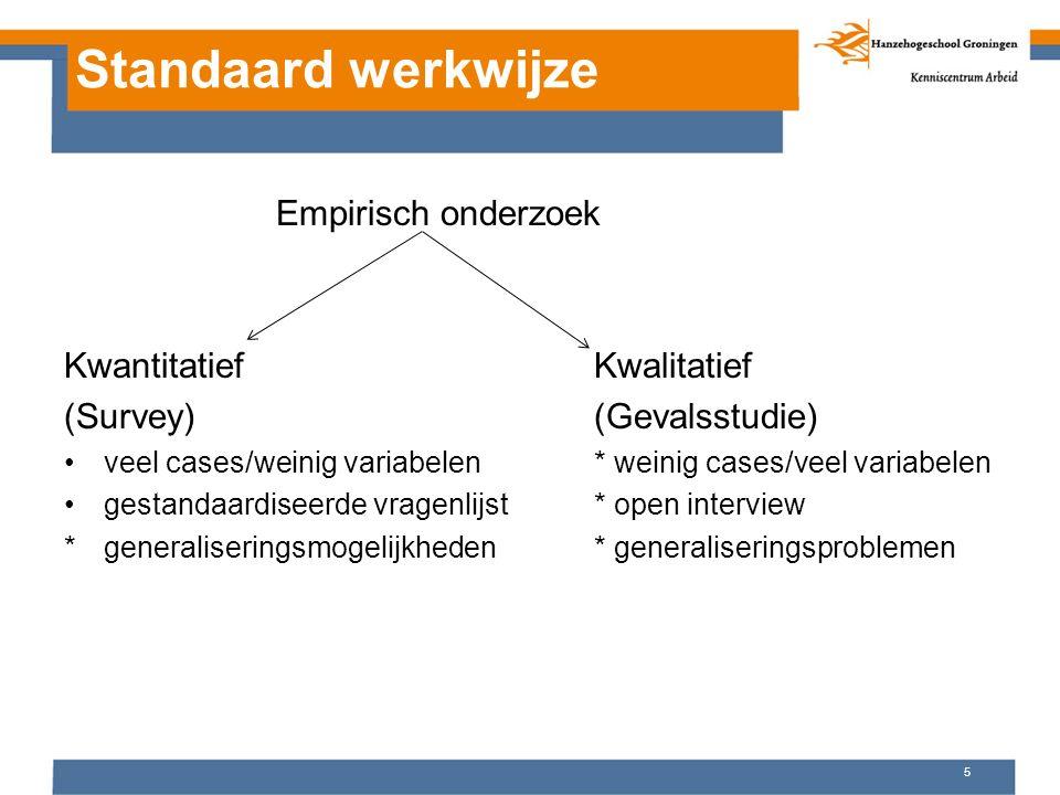 Standaard werkwijze Empirisch onderzoek KwantitatiefKwalitatief (Survey)(Gevalsstudie) veel cases/weinig variabelen* weinig cases/veel variabelen gest