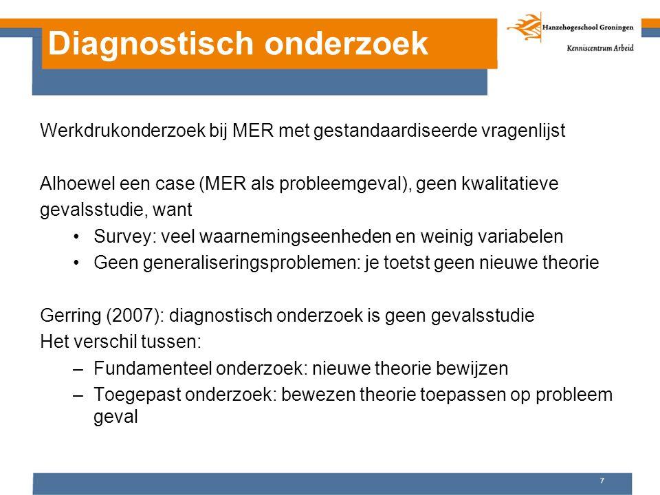 Diagnostisch onderzoek Werkdrukonderzoek bij MER met gestandaardiseerde vragenlijst Alhoewel een case (MER als probleemgeval), geen kwalitatieve geval