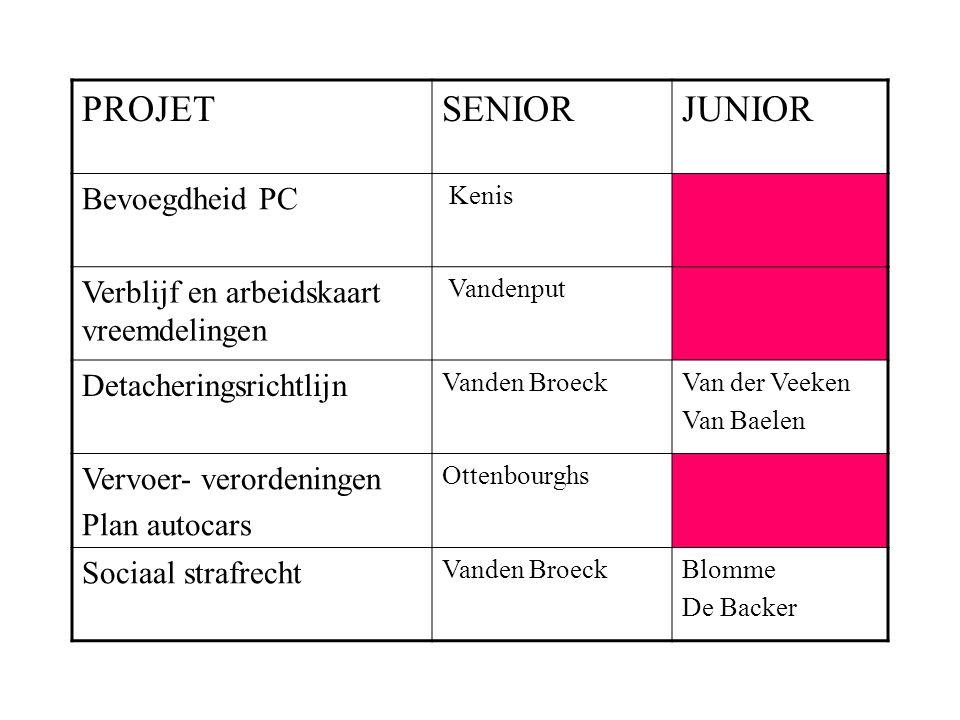 PROJETSENIORJUNIOR Bevoegdheid PC Kenis Verblijf en arbeidskaart vreemdelingen Vandenput Detacheringsrichtlijn Vanden BroeckVan der Veeken Van Baelen