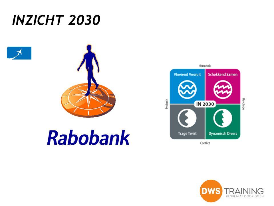 INZICHT 2030
