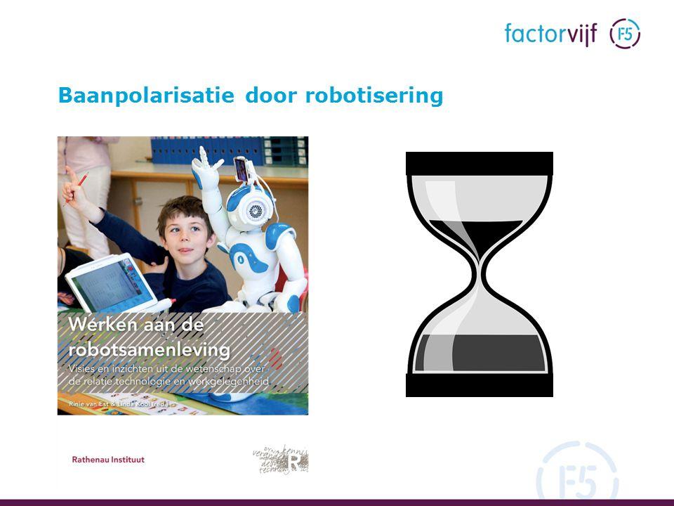 Baanpolarisatie door robotisering