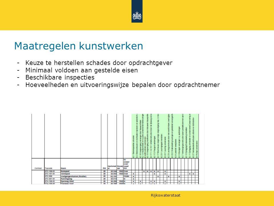 Rijkswaterstaat Maatregelen kunstwerken -Keuze te herstellen schades door opdrachtgever -Minimaal voldoen aan gestelde eisen -Beschikbare inspecties -Hoeveelheden en uitvoeringswijze bepalen door opdrachtnemer