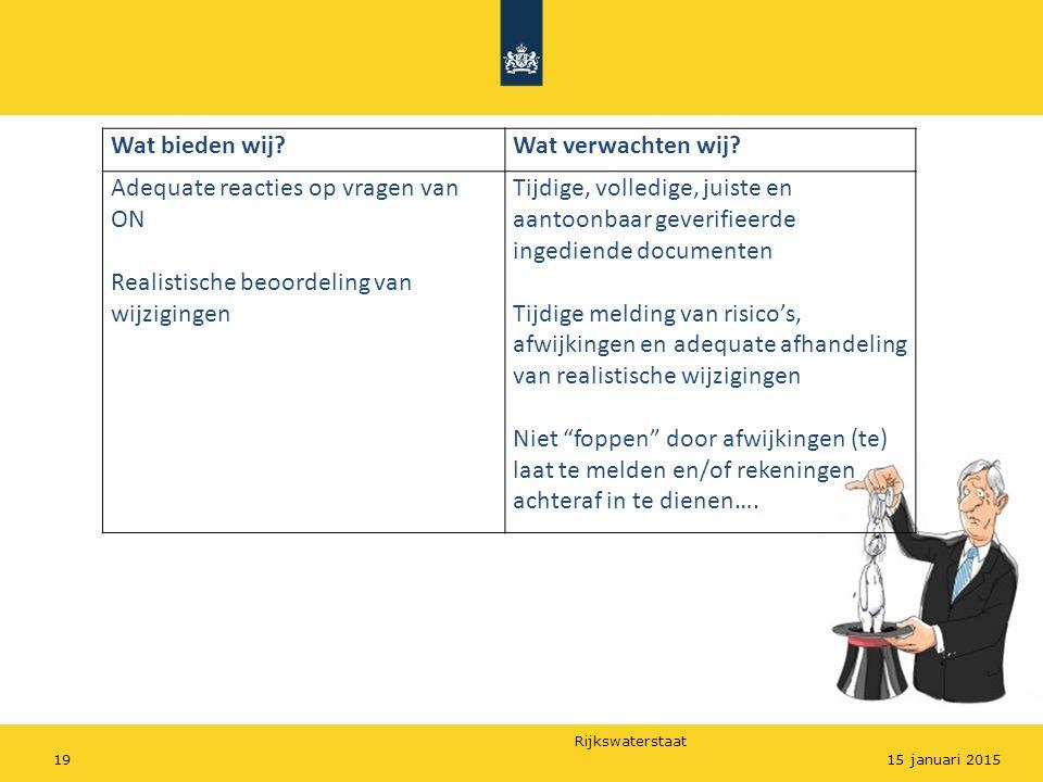 Rijkswaterstaat 19 Wat bieden wij?Wat verwachten wij.