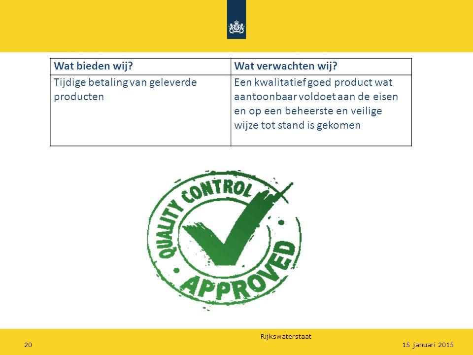 Rijkswaterstaat 20 Wat bieden wij?Wat verwachten wij.