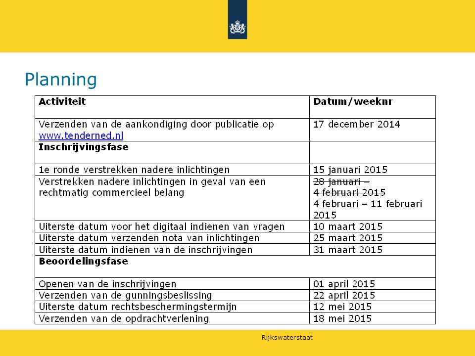 Rijkswaterstaat Planning