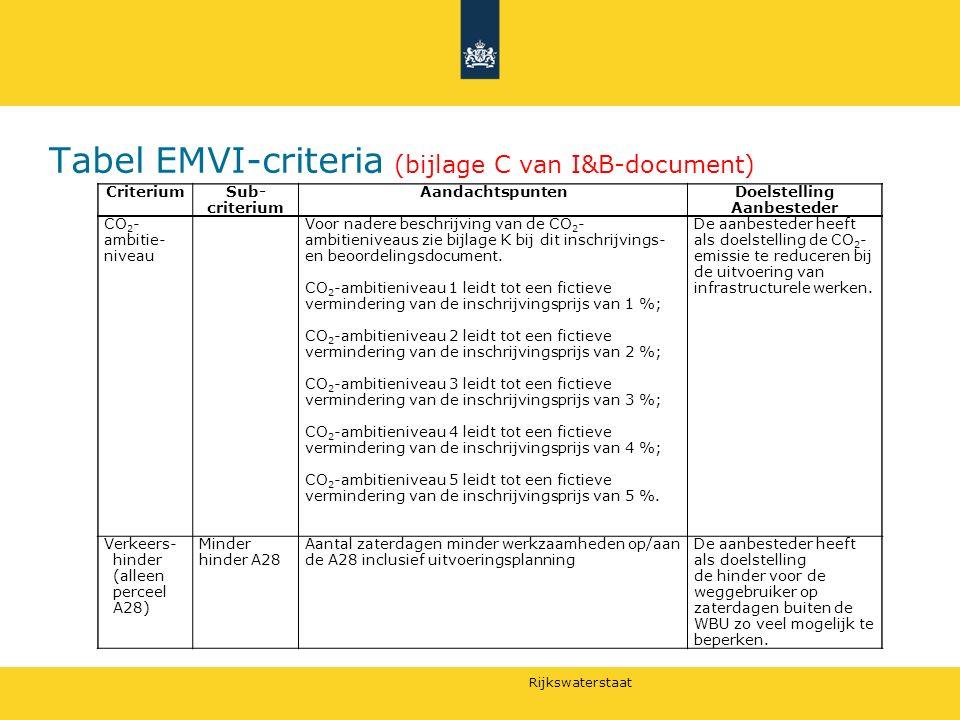 Rijkswaterstaat Tabel EMVI-criteria (bijlage C van I&B-document) CriteriumSub- criterium AandachtspuntenDoelstelling Aanbesteder CO 2 - ambitie- niveau Voor nadere beschrijving van de CO 2 - ambitieniveaus zie bijlage K bij dit inschrijvings- en beoordelingsdocument.