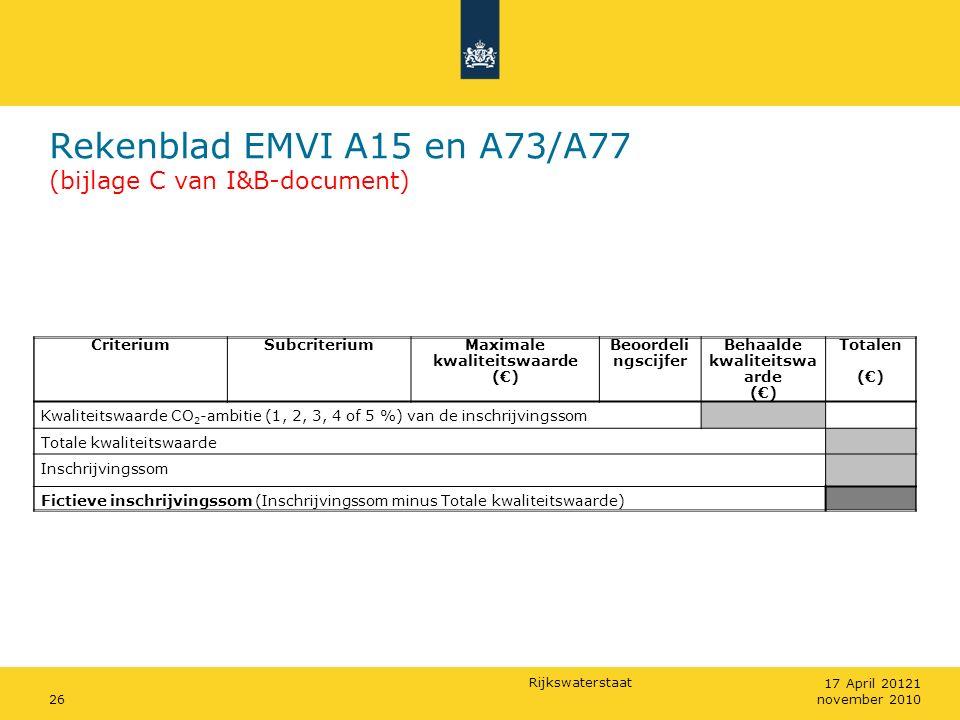 Rijkswaterstaat Rekenblad EMVI A15 en A73/A77 (bijlage C van I&B-document) 26 17 April 20121 november 2010 CriteriumSubcriteriumMaximale kwaliteitswaarde (€) Beoordeli ngscijfer Behaalde kwaliteitswa arde (€) Totalen (€) Kwaliteitswaarde CO 2 -ambitie (1, 2, 3, 4 of 5 %) van de inschrijvingssom Totale kwaliteitswaarde Inschrijvingssom Fictieve inschrijvingssom (Inschrijvingssom minus Totale kwaliteitswaarde)