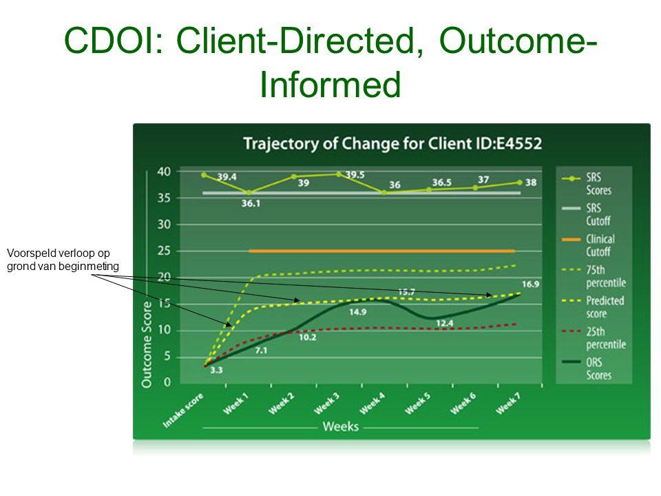 CDOI: Client-Directed, Outcome- Informed Voorspeld verloop op grond van beginmeting