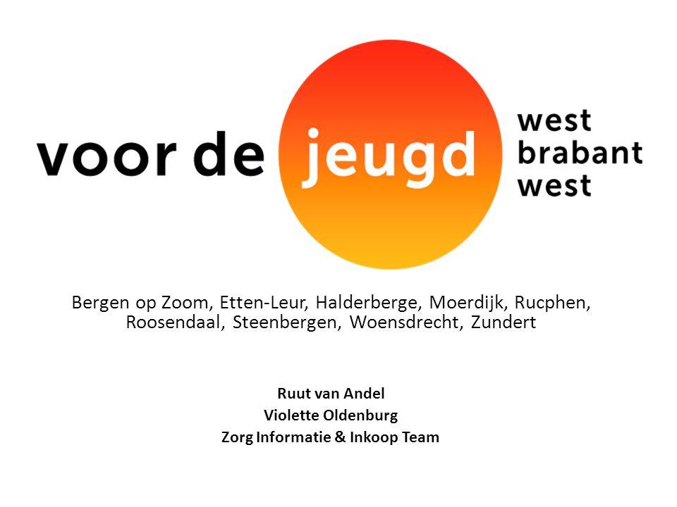 Bergen op Zoom, Etten-Leur, Halderberge, Moerdijk, Rucphen, Roosendaal, Steenbergen, Woensdrecht, Zundert Ruut van Andel Violette Oldenburg Zorg Informatie & Inkoop Team
