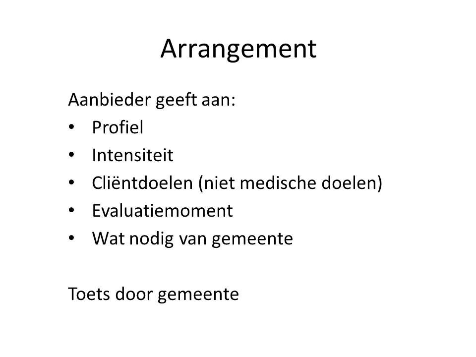 Arrangement Aanbieder geeft aan: Profiel Intensiteit Cliëntdoelen (niet medische doelen) Evaluatiemoment Wat nodig van gemeente Toets door gemeente