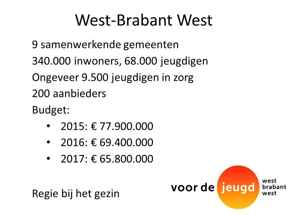 West-Brabant West 9 samenwerkende gemeenten 340.000 inwoners, 68.000 jeugdigen Ongeveer 9.500 jeugdigen in zorg 200 aanbieders Budget: 2015: € 77.900.000 2016: € 69.400.000 2017: € 65.800.000 Regie bij het gezin
