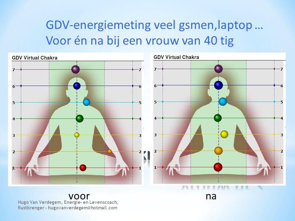 voor na GDV-energiemeting veel gsmen,laptop … Voor én na bij een vrouw van 40 tig Hugo Van Verdegem, Energie- en Levenscoach, Rustbrenger - hugovanver