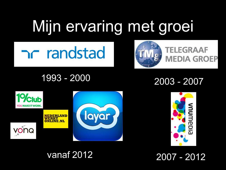Mijn ervaring met groei vanaf 2012 2007 - 2012 2003 - 2007 1993 - 2000