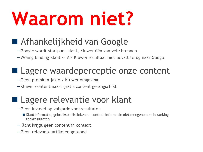 Waarom niet? Afhankelijkheid van Google —Google wordt startpunt klant, Kluwer één van vele bronnen —Weinig binding klant -> Als Kluwer resultaat niet