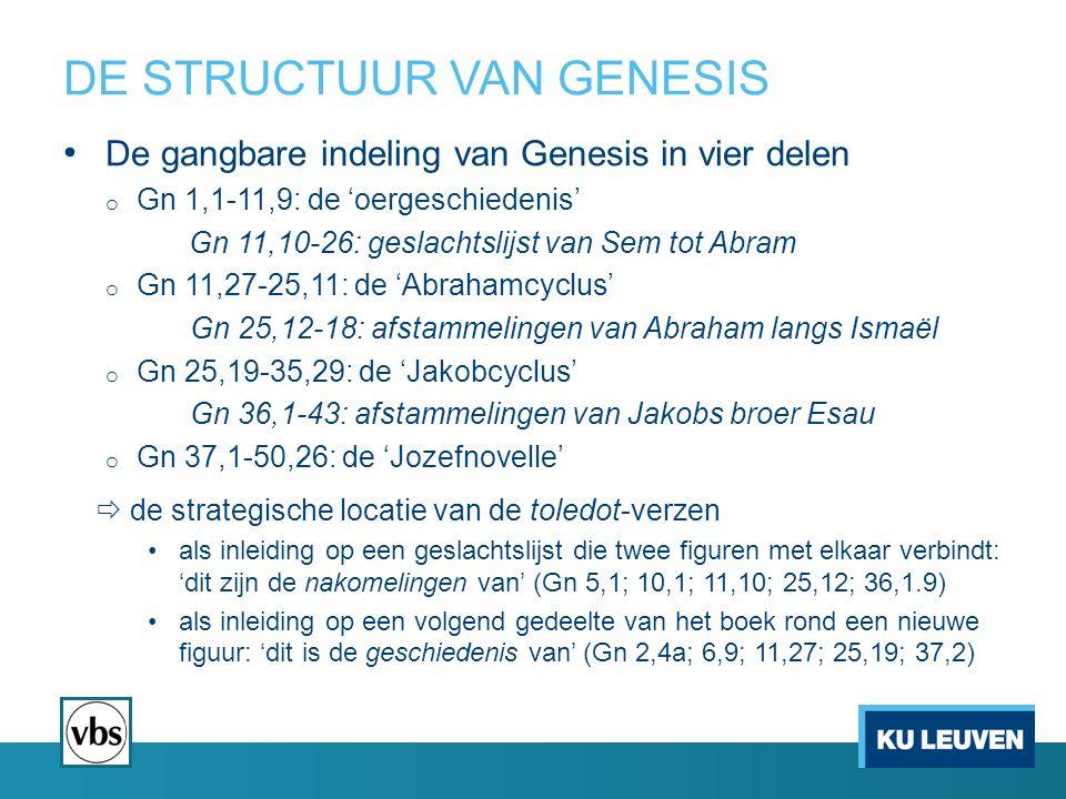 DE STRUCTUUR VAN GENESIS De gangbare indeling van Genesis in vier delen o Gn 1,1-11,9: de 'oergeschiedenis' Gn 11,10-26: geslachtslijst van Sem tot Ab