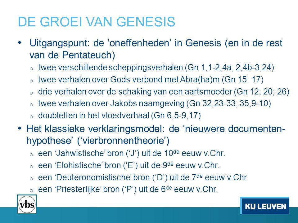 DE GROEI VAN GENESIS Uitgangspunt: de 'oneffenheden' in Genesis (en in de rest van de Pentateuch) o twee verschillende scheppingsverhalen (Gn 1,1-2,4a; 2,4b-3,24) o twee verhalen over Gods verbond met Abra(ha)m (Gn 15; 17) o drie verhalen over de schaking van een aartsmoeder (Gn 12; 20; 26) o twee verhalen over Jakobs naamgeving (Gn 32,23-33; 35,9-10) o doubletten in het vloedverhaal (Gn 6,5-9,17) Het klassieke verklaringsmodel: de 'nieuwere documenten- hypothese' ('vierbronnentheorie') o een 'Jahwistische' bron ('J') uit de 10 de eeuw v.Chr.