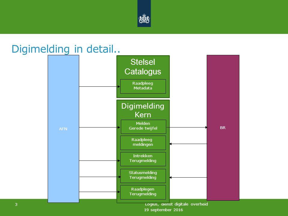 Afnemer 19 september 2016 Logius, dienst digitale overheid 4 Technische voorziening : laatste stap Administratieve Fase: Contract Autorisatie enz Kiezen en Implementeren Terugmeld oplossing Basis Registratie Processen en Terugmeld Processen organiseren Digimelding Verdere Routering Gebruik Actuele & Authentiek gegevens Digilevering/ andere leveringsstromen Connectiviteit Digikoppeling CPA's aanmaken CPA's Inlezen