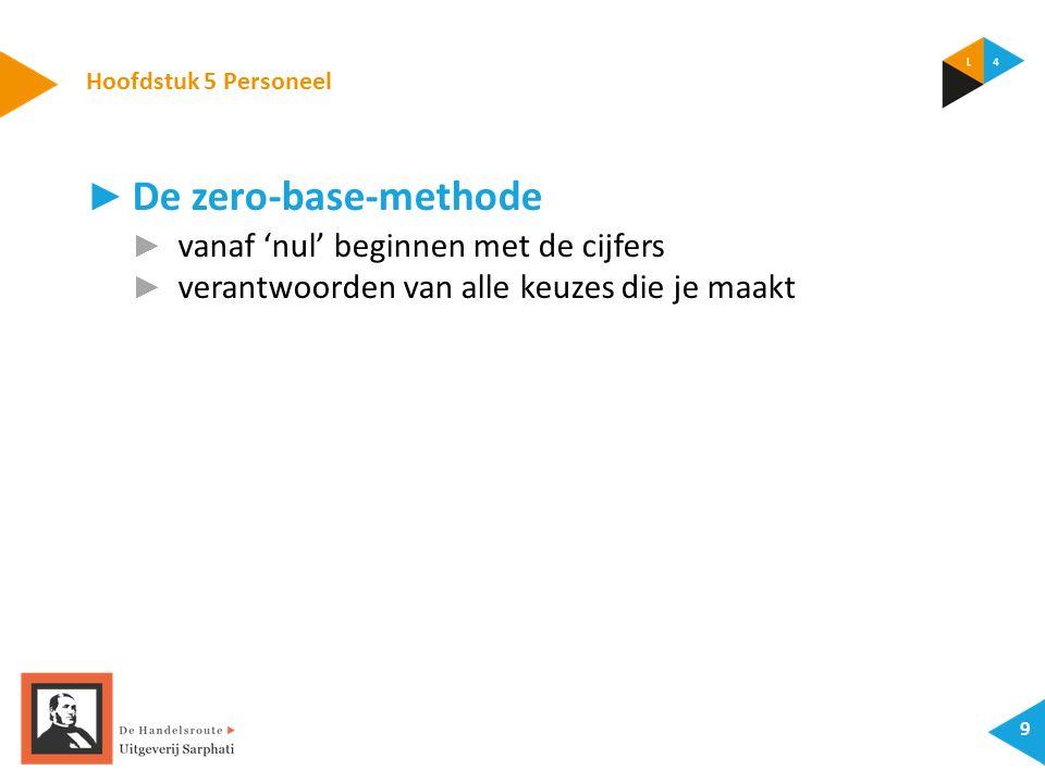 Hoofdstuk 5 Personeel 9 ► De zero-base-methode ► vanaf 'nul' beginnen met de cijfers ► verantwoorden van alle keuzes die je maakt