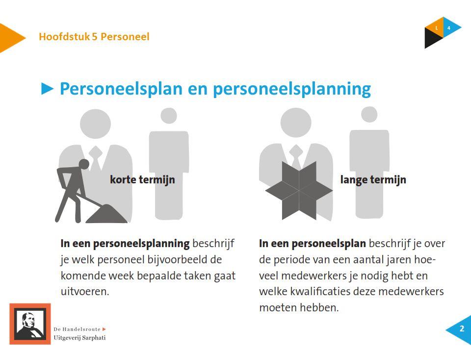 Hoofdstuk 5 Personeel 2 ► Personeelsplan en personeelsplanning