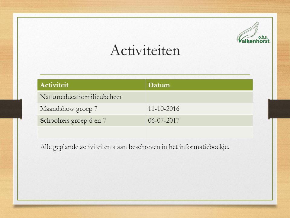 Activiteiten ActiviteitDatum Natuureducatie milieubeheer Maandshow groep 711-10-2016 Schoolreis groep 6 en 706-07-2017 Alle geplande activiteiten staan beschreven in het informatieboekje.