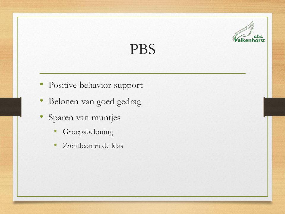PBS Positive behavior support Belonen van goed gedrag Sparen van muntjes Groepsbeloning Zichtbaar in de klas