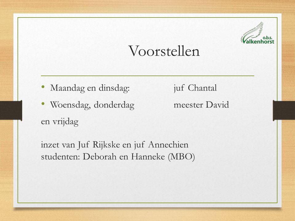 Voorstellen Maandag en dinsdag: juf Chantal Woensdag, donderdag meester David en vrijdag inzet van Juf Rijkske en juf Annechien studenten: Deborah en