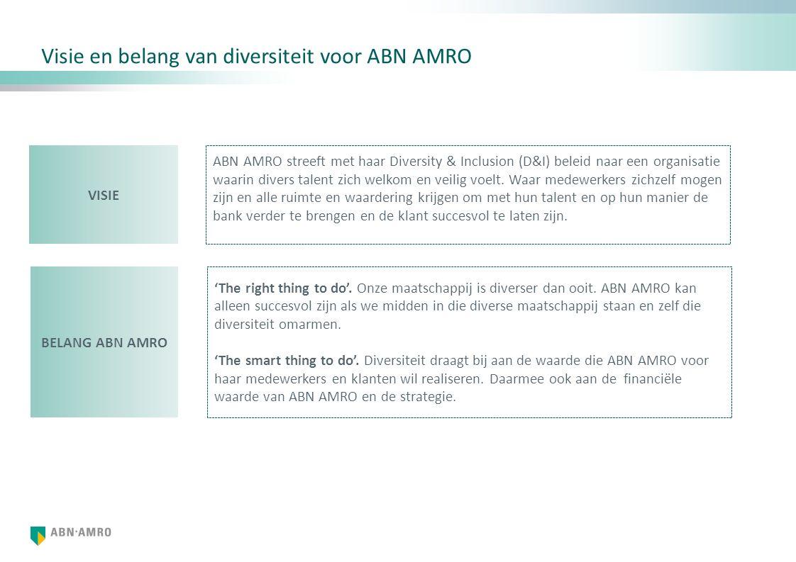Visie en belang van diversiteit voor ABN AMRO VISIE ABN AMRO streeft met haar Diversity & Inclusion (D&I) beleid naar een organisatie waarin divers talent zich welkom en veilig voelt.