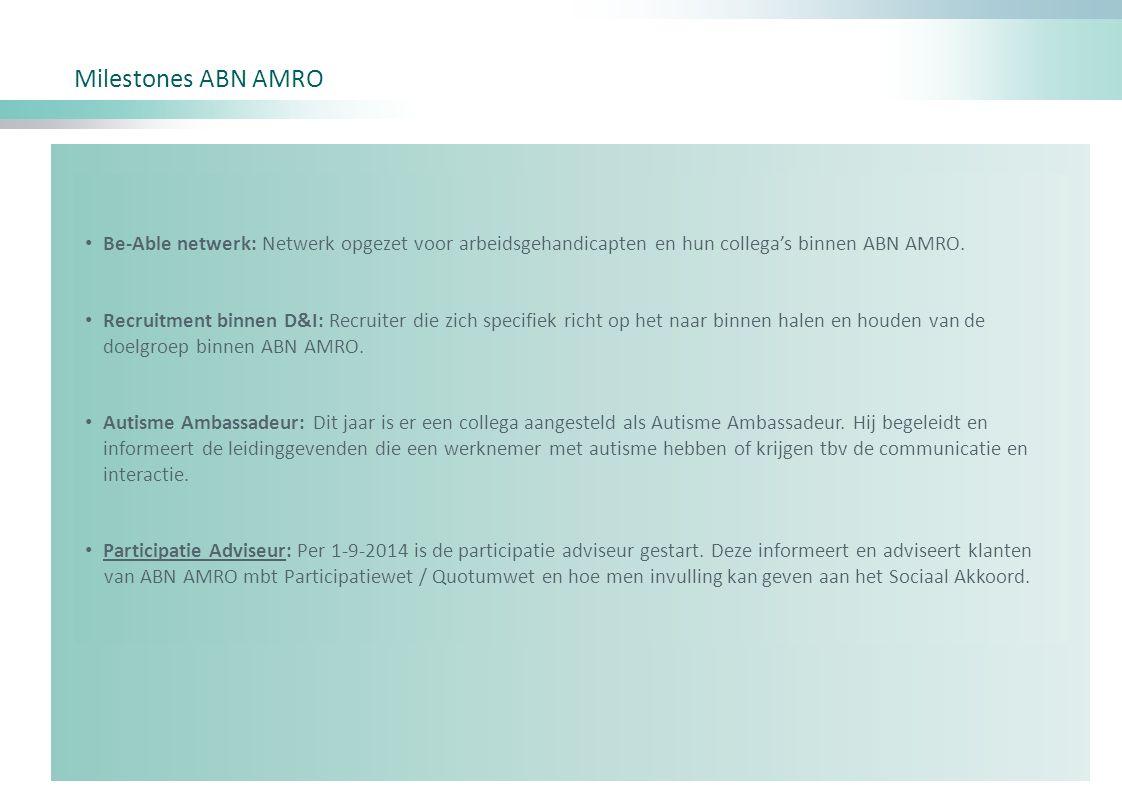 Milestones ABN AMRO Be-Able netwerk: Netwerk opgezet voor arbeidsgehandicapten en hun collega's binnen ABN AMRO.