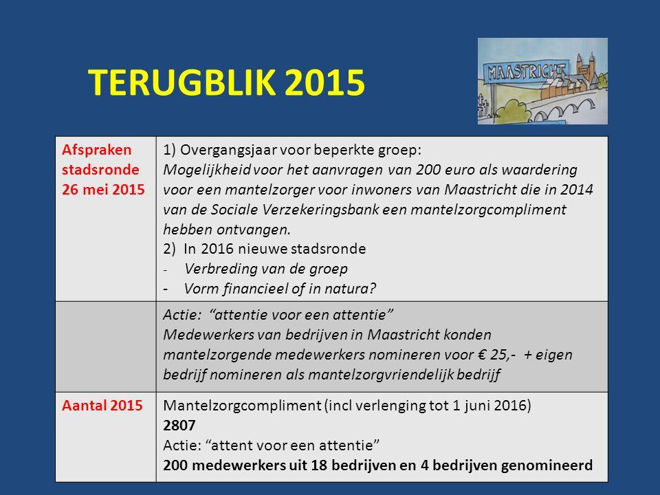 TERUGBLIK 2015 Afspraken stadsronde 26 mei 2015 1) Overgangsjaar voor beperkte groep: Mogelijkheid voor het aanvragen van 200 euro als waardering voor een mantelzorger voor inwoners van Maastricht die in 2014 van de Sociale Verzekeringsbank een mantelzorgcompliment hebben ontvangen.