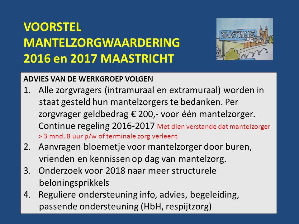 VOORSTEL MANTELZORGWAARDERING 2016 en 2017 MAASTRICHT ADVIES VAN DE WERKGROEP VOLGEN 1.Alle zorgvragers (intramuraal en extramuraal) worden in staat gesteld hun mantelzorgers te bedanken.