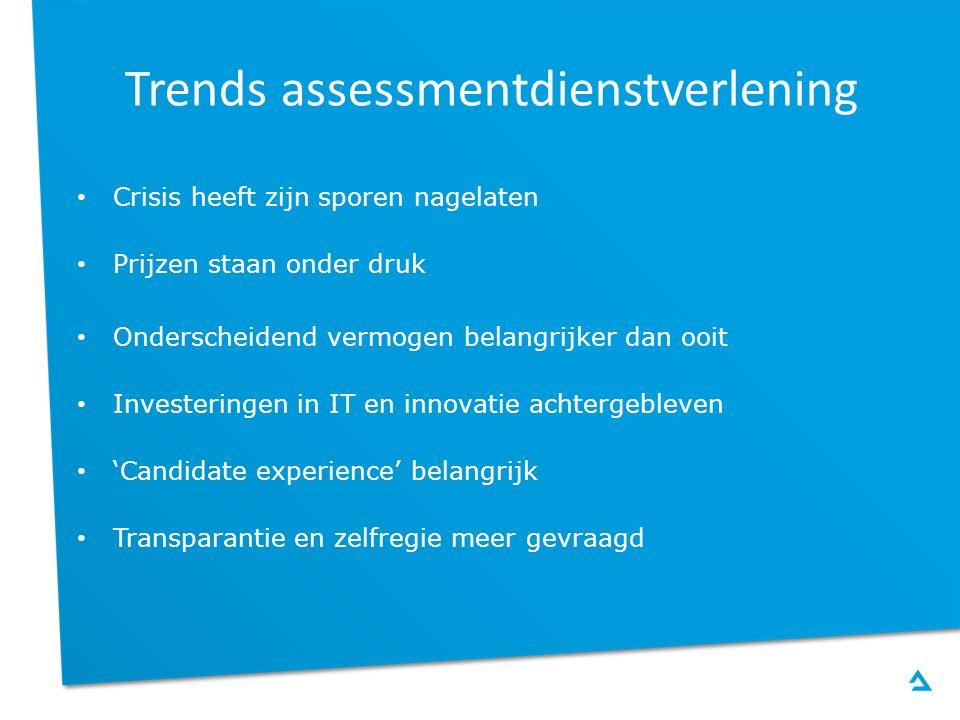 Contact Jaap Jan van Assen #vernieuwen, #verbinden, #strategie j.assen@meurshrm.nl 06 28144998 @jaapjanvanassen