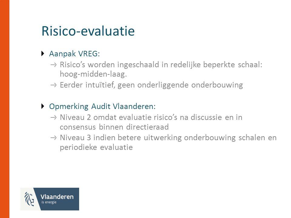 Risico-evaluatie Aanpak VREG: Risico's worden ingeschaald in redelijke beperkte schaal: hoog-midden-laag.