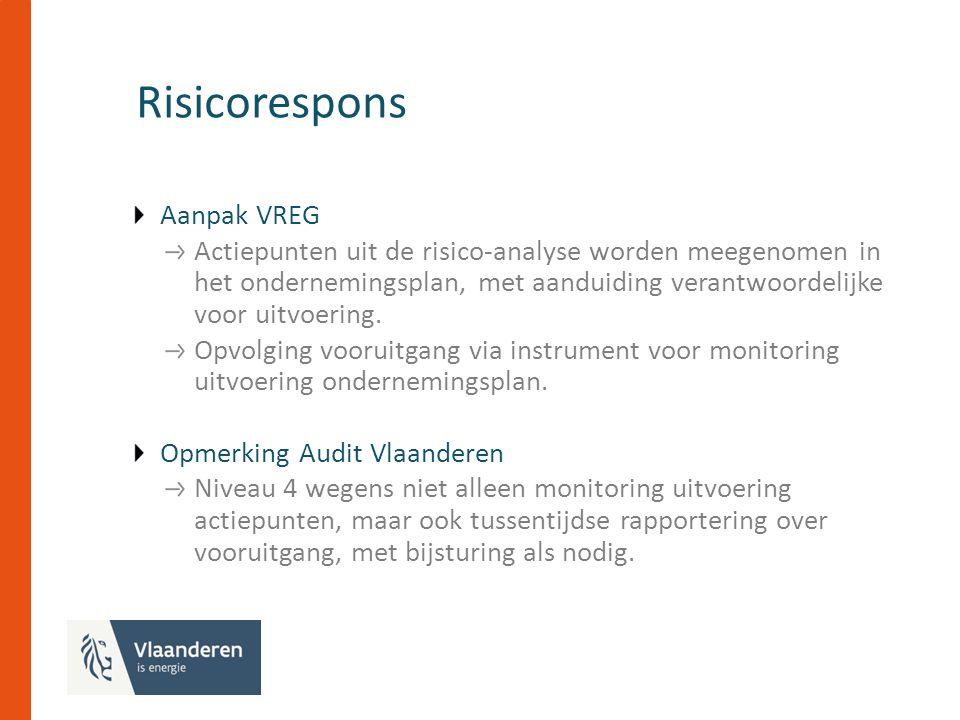 Risicorespons Aanpak VREG Actiepunten uit de risico-analyse worden meegenomen in het ondernemingsplan, met aanduiding verantwoordelijke voor uitvoering.