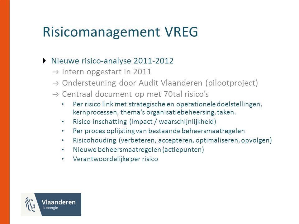 Risicomanagement VREG Nieuwe risico-analyse 2011-2012 Intern opgestart in 2011 Ondersteuning door Audit Vlaanderen (pilootproject) Centraal document op met 70tal risico's Per risico link met strategische en operationele doelstellingen, kernprocessen, thema's organisatiebeheersing, taken.