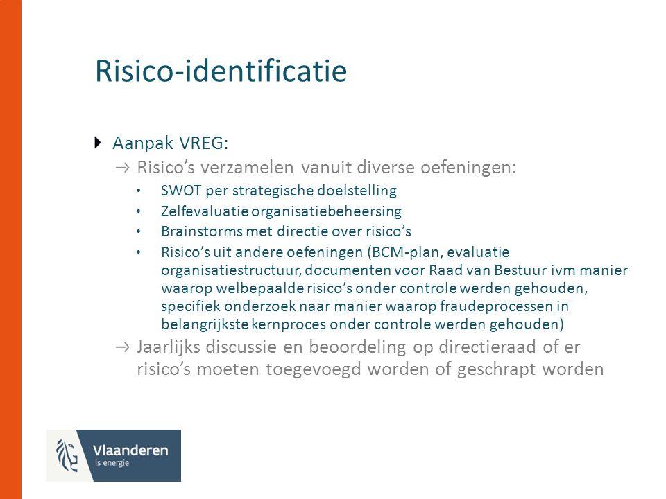 Risico-identificatie Aanpak VREG: Risico's verzamelen vanuit diverse oefeningen: SWOT per strategische doelstelling Zelfevaluatie organisatiebeheersing Brainstorms met directie over risico's Risico's uit andere oefeningen (BCM-plan, evaluatie organisatiestructuur, documenten voor Raad van Bestuur ivm manier waarop welbepaalde risico's onder controle werden gehouden, specifiek onderzoek naar manier waarop fraudeprocessen in belangrijkste kernproces onder controle werden gehouden) Jaarlijks discussie en beoordeling op directieraad of er risico's moeten toegevoegd worden of geschrapt worden