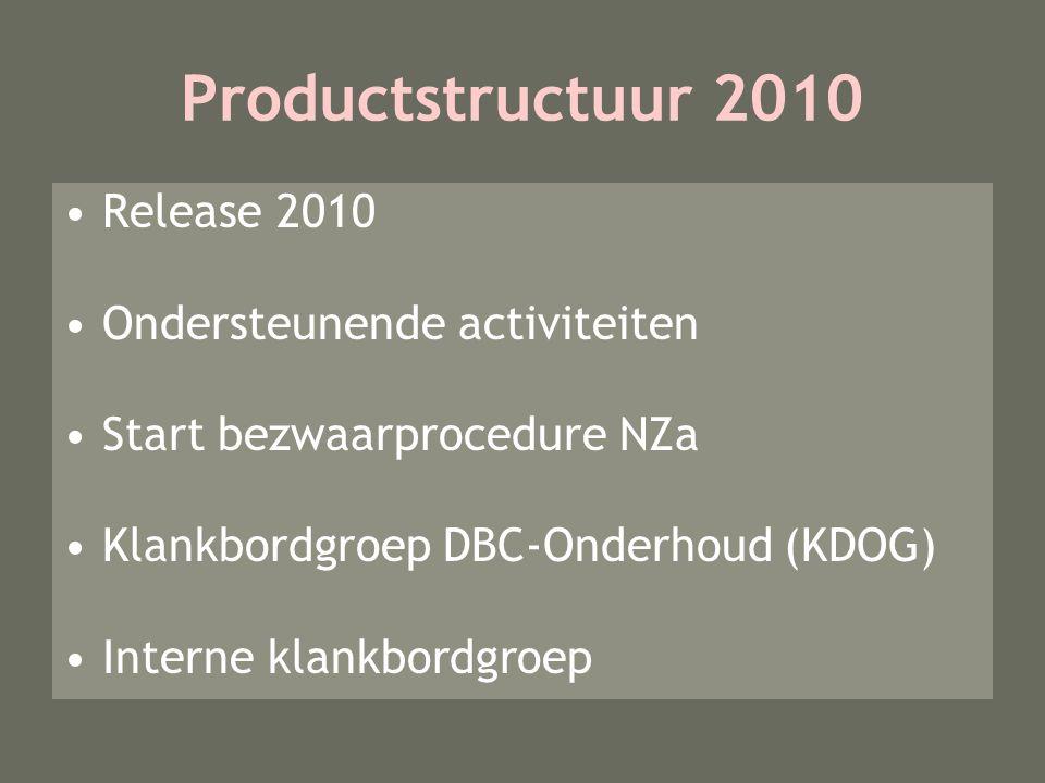 Productstructuur 2010 Release 2010 Ondersteunende activiteiten Start bezwaarprocedure NZa Klankbordgroep DBC-Onderhoud (KDOG) Interne klankbordgroep