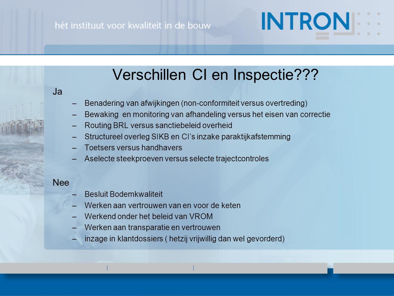 Verschillen CI en Inspectie .
