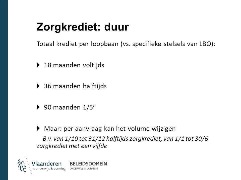 Zorgkrediet: duur Totaal krediet per loopbaan (vs.