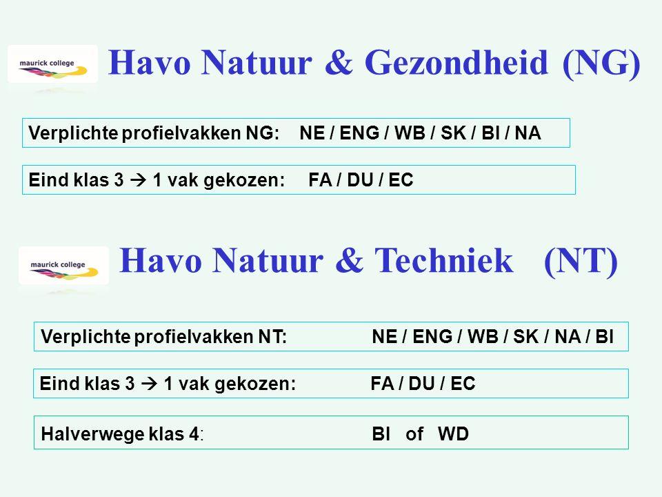 Havo Natuur & Gezondheid (NG) Verplichte profielvakken NG: NE / ENG / WB / SK / BI / NA Eind klas 3  1 vak gekozen: FA / DU / EC Havo Natuur & Techniek (NT) Verplichte profielvakken NT: NE / ENG / WB / SK / NA / BI Eind klas 3  1 vak gekozen: FA / DU / EC Halverwege klas 4:BI of WD