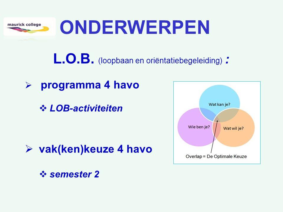 ONDERWERPEN L.O.B.