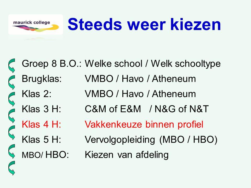 Steeds weer kiezen Groep 8 B.O.:Welke school / Welk schooltype Brugklas:VMBO / Havo / Atheneum Klas 2: VMBO / Havo / Atheneum Klas 3 H:C&M of E&M / N&G of N&T Klas 4 H:Vakkenkeuze binnen profiel Klas 5 H:Vervolgopleiding (MBO / HBO) MBO/ HBO:Kiezen van afdeling