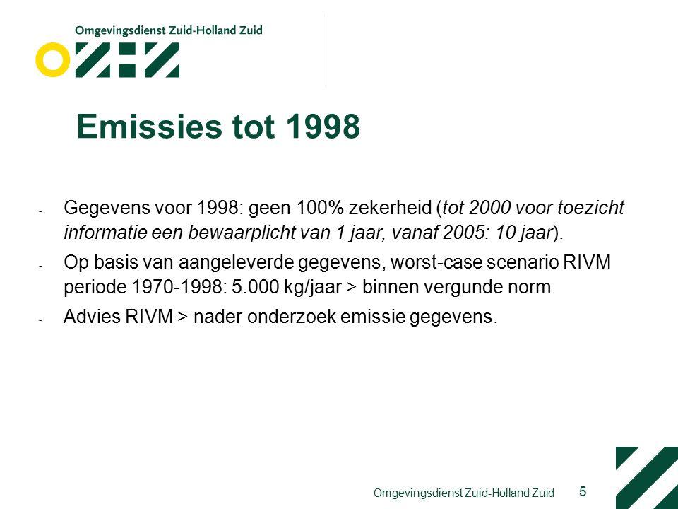 Emissies tot 1998 - Gegevens voor 1998: geen 100% zekerheid (tot 2000 voor toezicht informatie een bewaarplicht van 1 jaar, vanaf 2005: 10 jaar).