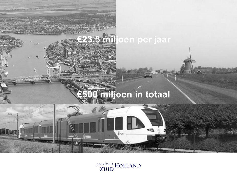 €23,5 miljoen per jaar €500 miljoen in totaal