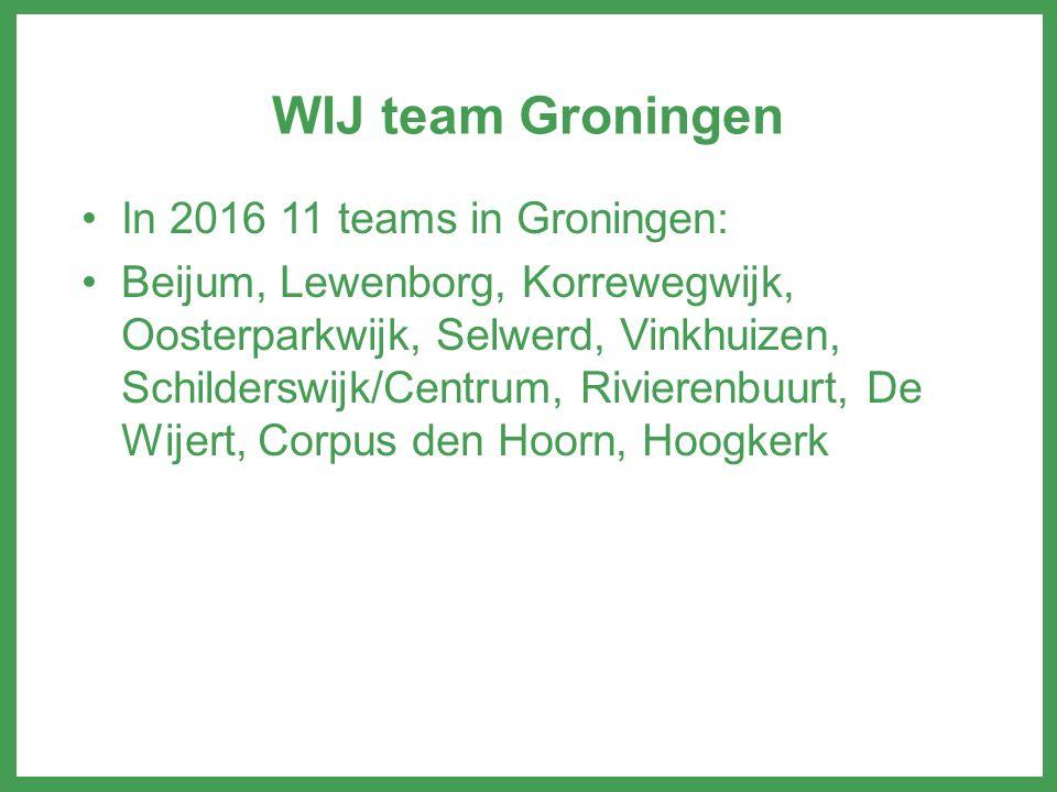 WIJ team Groningen In 2016 11 teams in Groningen: Beijum, Lewenborg, Korrewegwijk, Oosterparkwijk, Selwerd, Vinkhuizen, Schilderswijk/Centrum, Rivierenbuurt, De Wijert, Corpus den Hoorn, Hoogkerk
