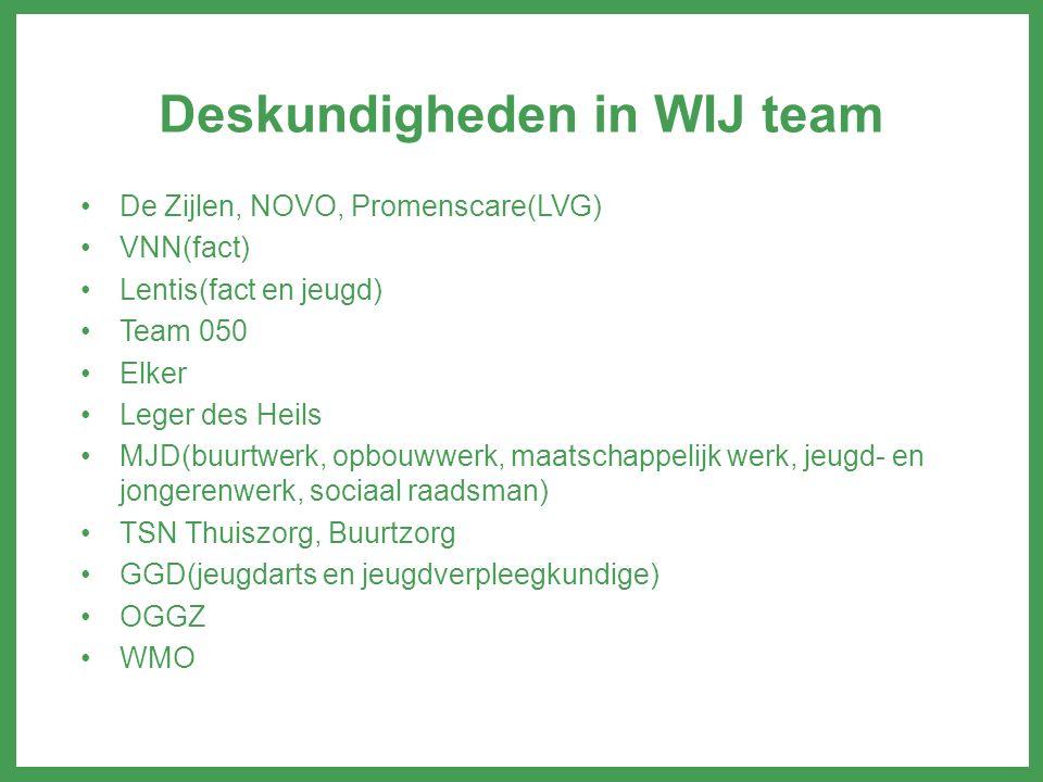 Deskundigheden in WIJ team(2) Oud BJZ Gedragswetenschapper Humantis MEE COP/Kidsfirst Reikk Ouderendeskundige Gemeente: klantmanager inkomen