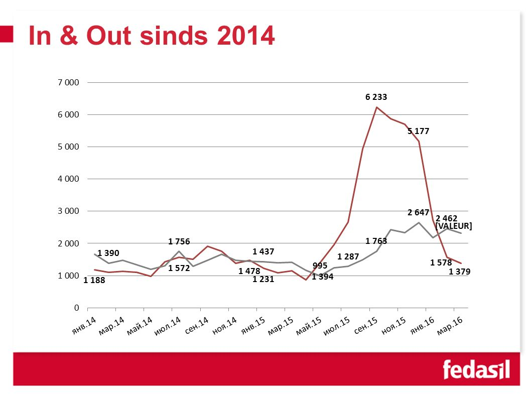 In & Out sinds 2014