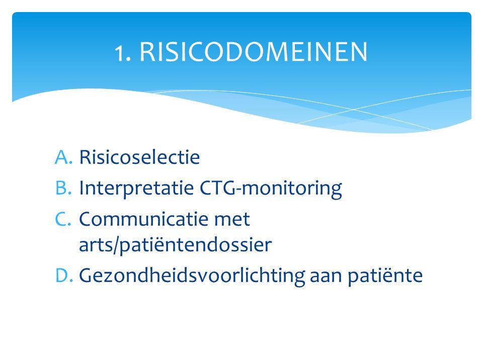 A.Risicoselectie B.Interpretatie CTG-monitoring C.Communicatie met arts/patiëntendossier D.Gezondheidsvoorlichting aan patiënte 1.